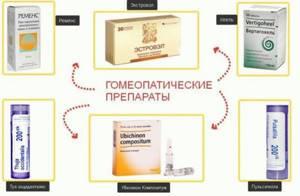Гомеопатия и эндометриоз: эффективность лечения
