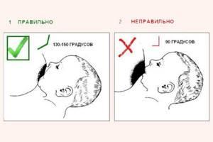 Как правильно кормить ребенка грудью: 7 важных правил прикладывания и видео