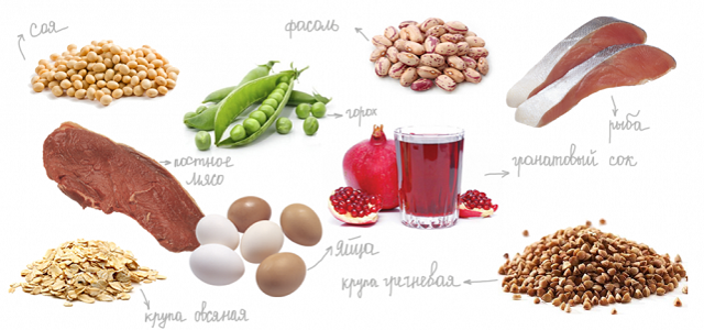 Каким должен быть уровень гемоглобина во время месячных