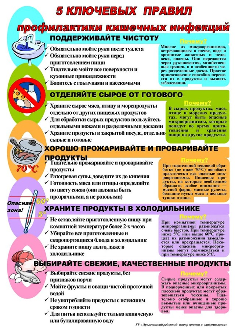 Кишечная инфекция у детей: 4 формы, симптомы, 4 типа лекарств, 8 осложнений