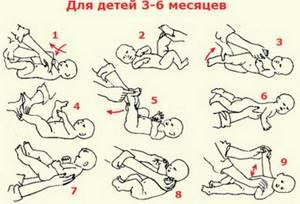 Когда ребенок начинает переворачиваться: 4 совета врача, меры предосторожности