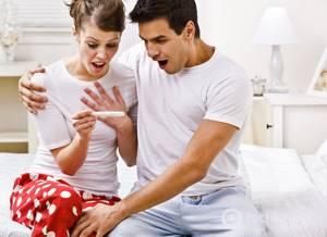 Методы определения овуляции в домашних условиях