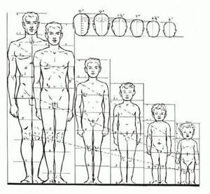 Признаки полового созревания у девочек: половое воспитание, нормы, задержки и отклонения