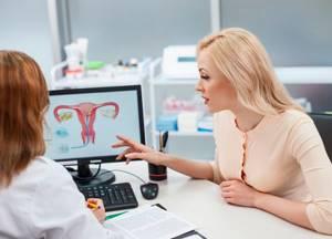 Все об эндометриоидной кисте яичника