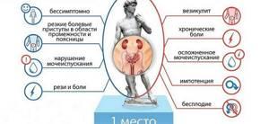 Простатит у мужчин излечима простатит с энтерококком фекалис